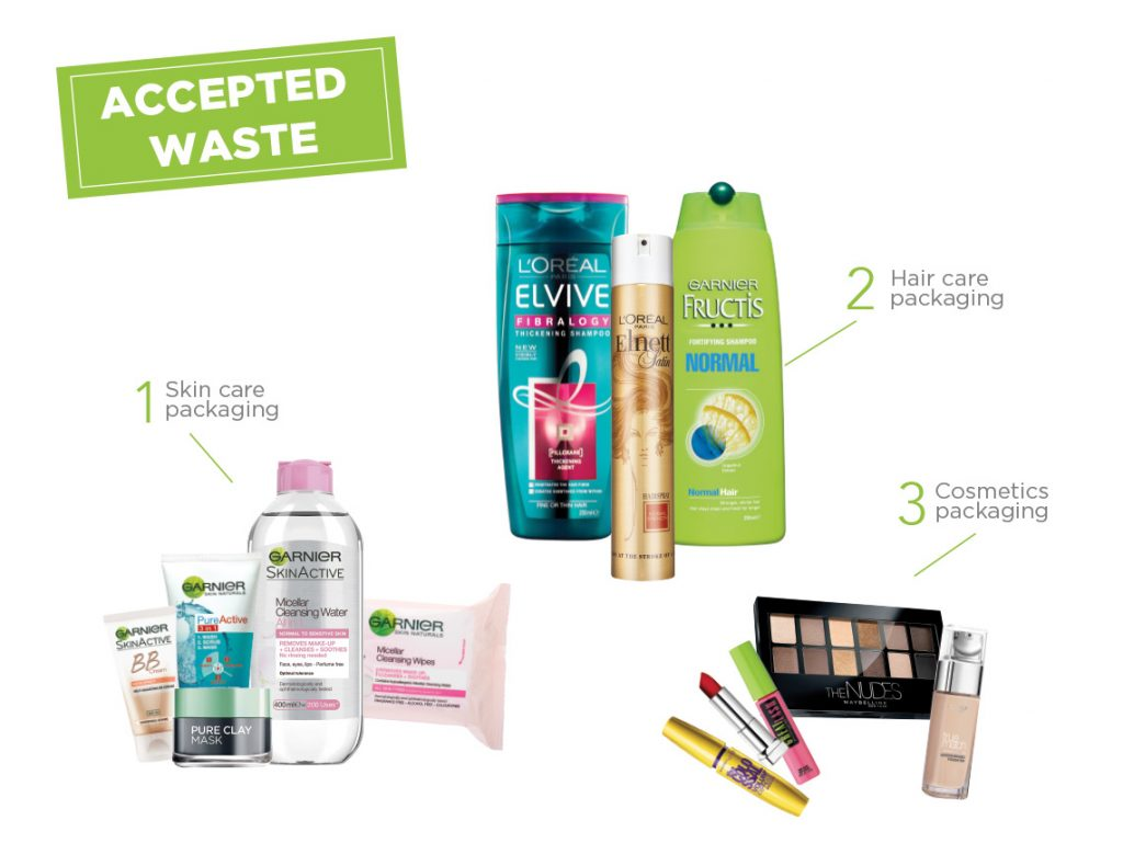 What We Can Recycle For You at Biome Eco Stores