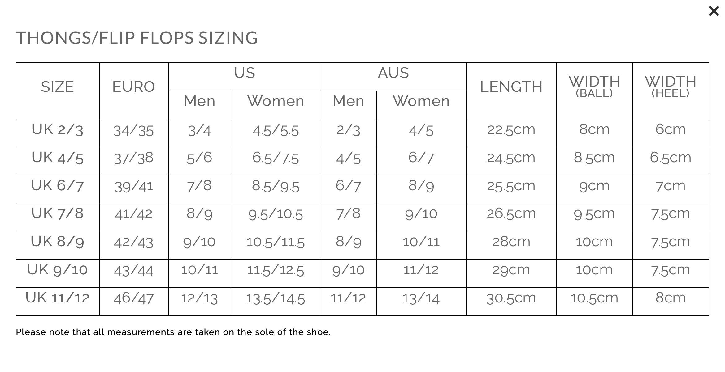 Flip Flop/Thong Sizing Chart